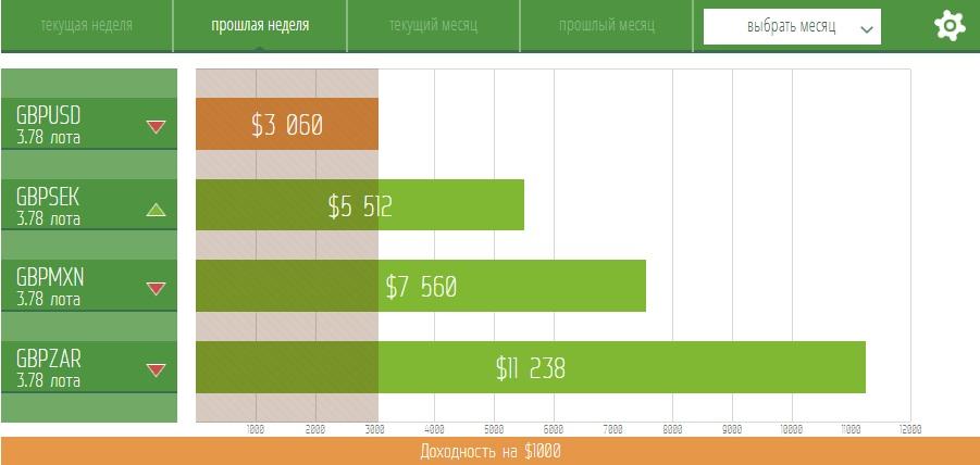 GBPUSD: среднесрочные покупки в приоритете