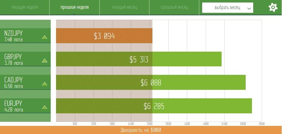 USDJPY: не удержали 1/4, но смены тенденции не произошло.